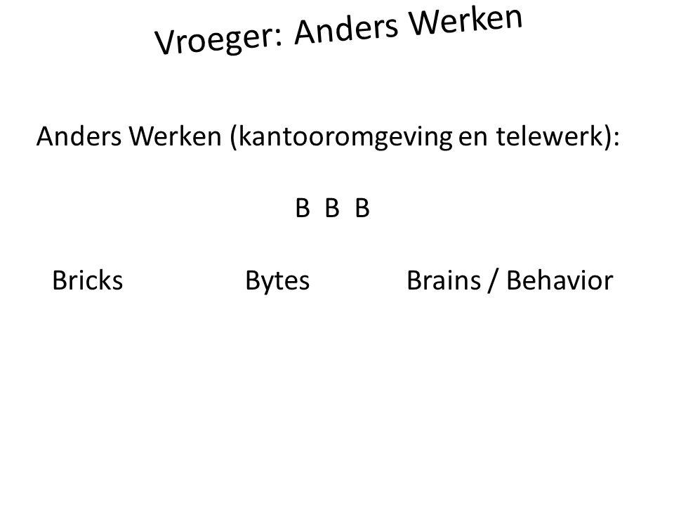 Vroeger: Anders Werken Anders Werken (kantooromgeving en telewerk): B B B Bricks Bytes Brains / Behavior