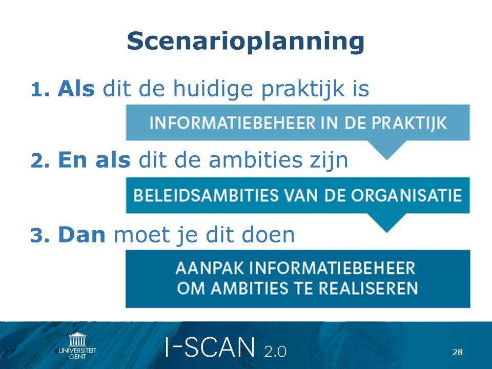Scenarioplanning 1. Als dit de huidige praktijk is 2. En als dit de ambities zijn 3. Dan moet je dit doen 28
