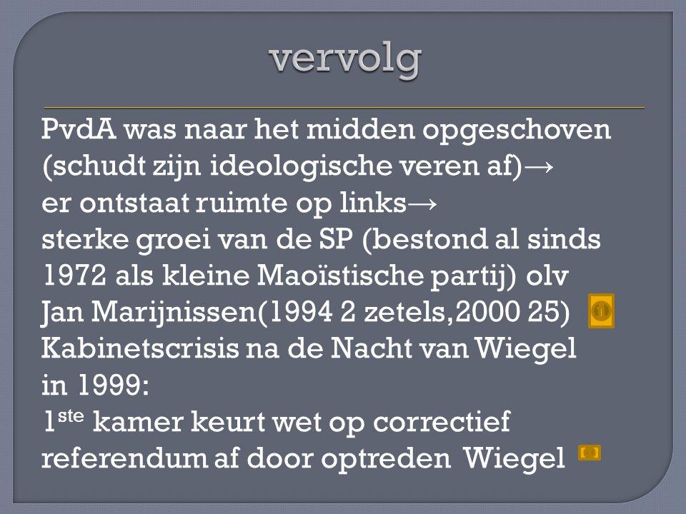 PvdA was naar het midden opgeschoven (schudt zijn ideologische veren af) → er ontstaat ruimte op links → sterke groei van de SP (bestond al sinds 1972 als kleine Maoïstische partij) olv Jan Marijnissen(1994 2 zetels,2000 25) Kabinetscrisis na de Nacht van Wiegel in 1999: 1 ste kamer keurt wet op correctief referendum af door optreden Wiegel