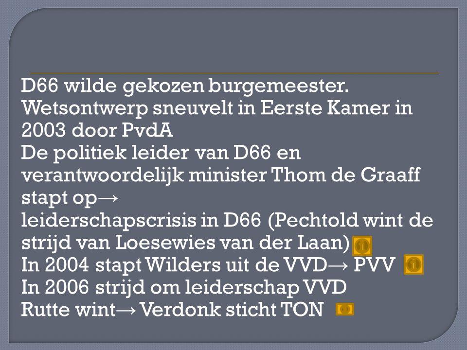D66 wilde gekozen burgemeester. Wetsontwerp sneuvelt in Eerste Kamer in 2003 door PvdA De politiek leider van D66 en verantwoordelijk minister Thom de