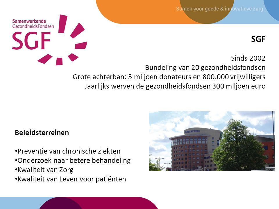 Activiteiten SGF nu m.b.t.