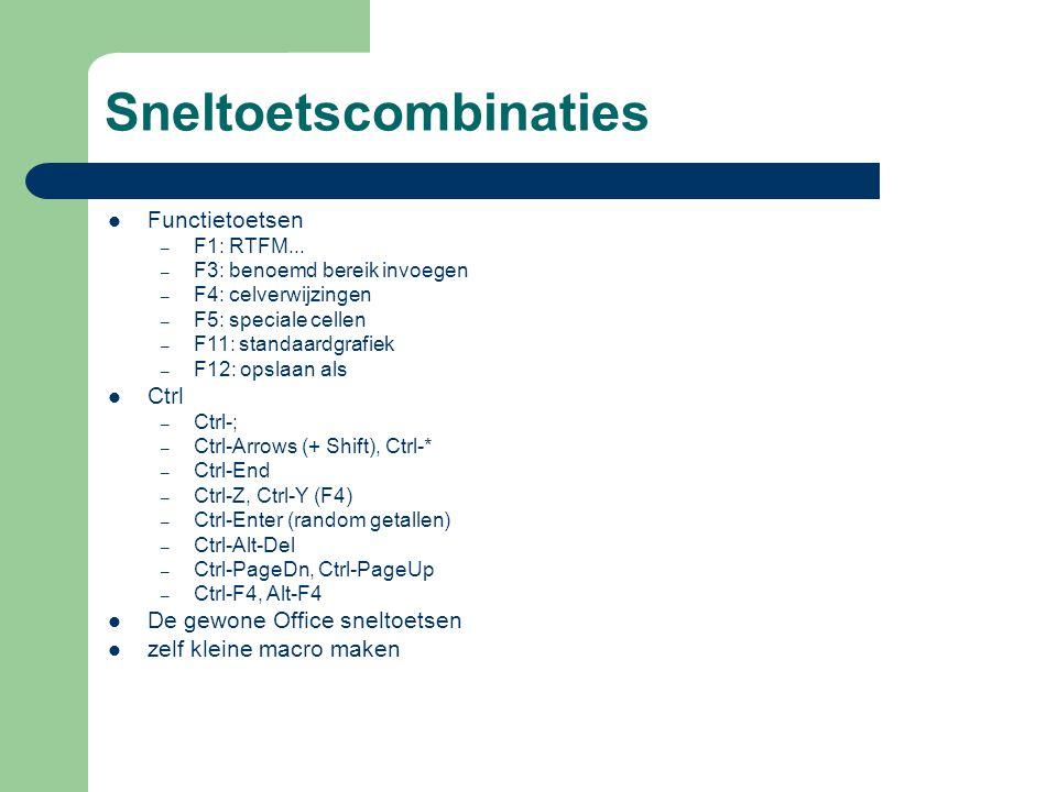 Sneltoetscombinaties Functietoetsen – F1: RTFM...