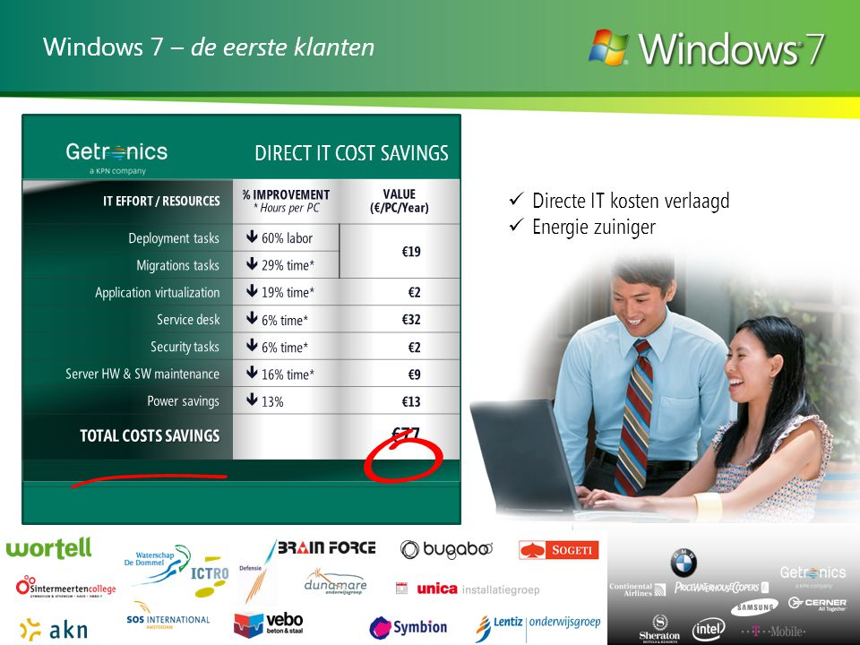 Windows 7 – de eerste klanten Directe IT kosten verlaagd Energie zuiniger DIRECT IT COST SAVINGS