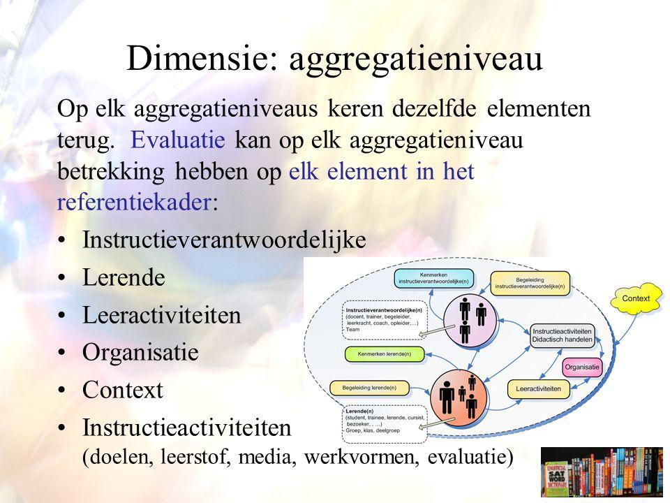 Dimensie: aggregatieniveau Op elk aggregatieniveaus keren dezelfde elementen terug.