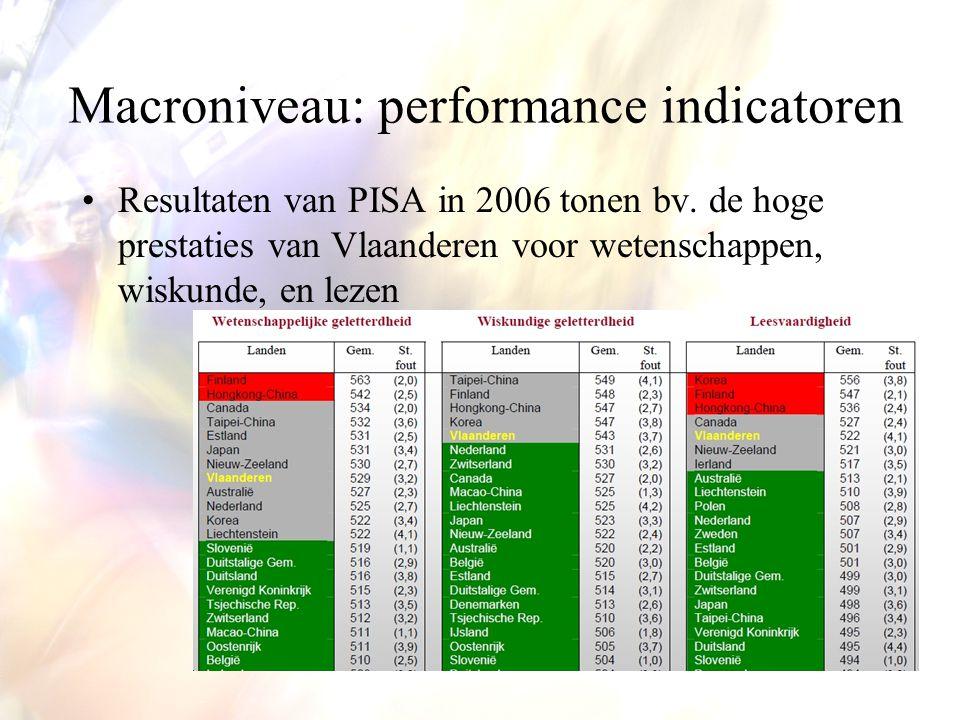 Macroniveau: performance indicatoren Resultaten van PISA in 2006 tonen bv.