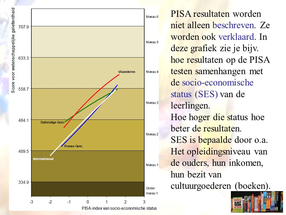 PISA resultaten worden niet alleen beschreven.Ze worden ook verklaard.