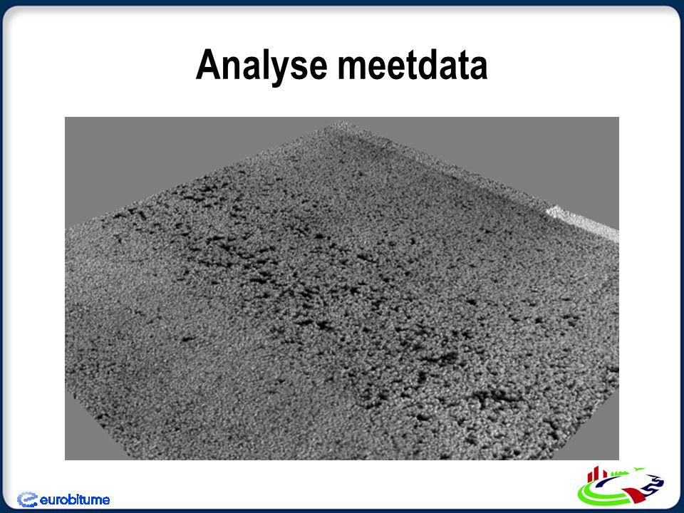 Analyse meetdata