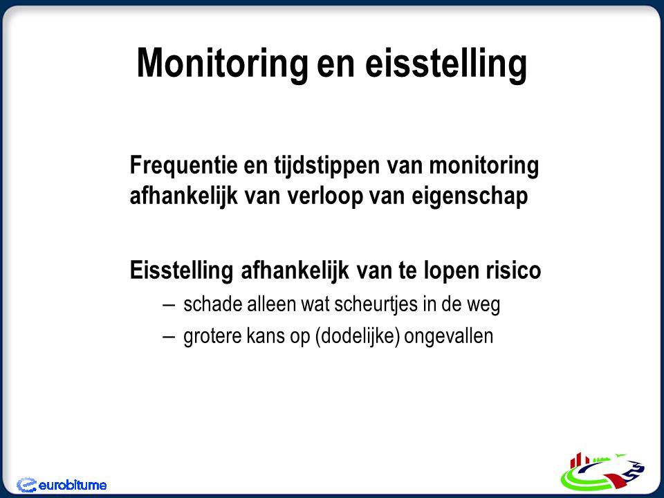 Monitoring en eisstelling Frequentie en tijdstippen van monitoring afhankelijk van verloop van eigenschap Eisstelling afhankelijk van te lopen risico