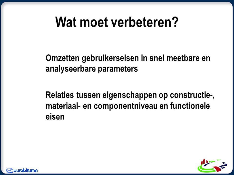 Wat moet verbeteren? Omzetten gebruikerseisen in snel meetbare en analyseerbare parameters Relaties tussen eigenschappen op constructie-, materiaal- e