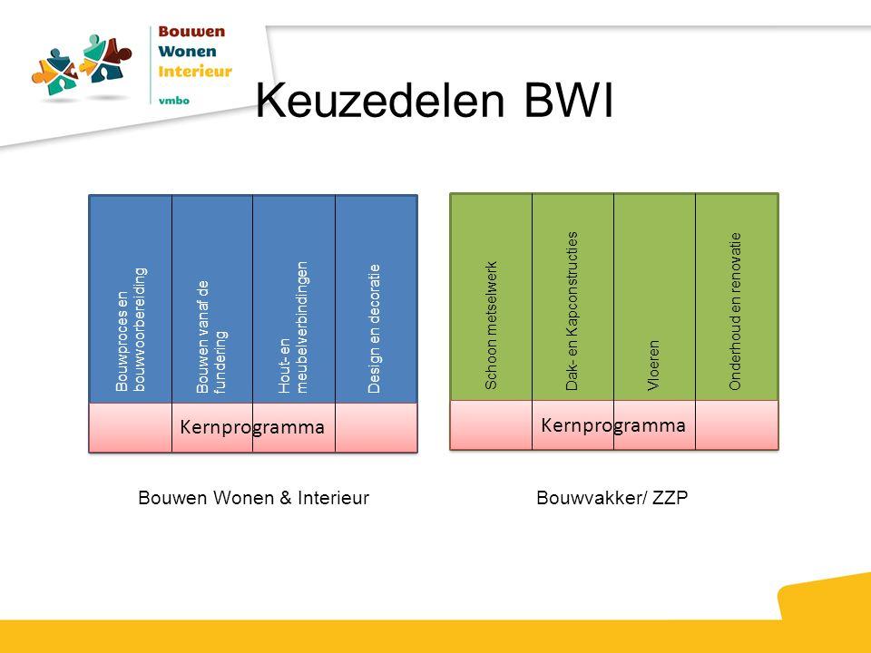 Keuzedelen BWI Kernprogramma Bouwen Wonen & Interieur Kernprogramma Schoon metselwerk Dak- en KapconstructiesVloerenOnderhoud en renovatie Bouwvakker/ ZZP Bouwproces en bouwvoorbereiding Bouwen vanaf de fundering Hout- en meubelverbindingen Design en decoratie