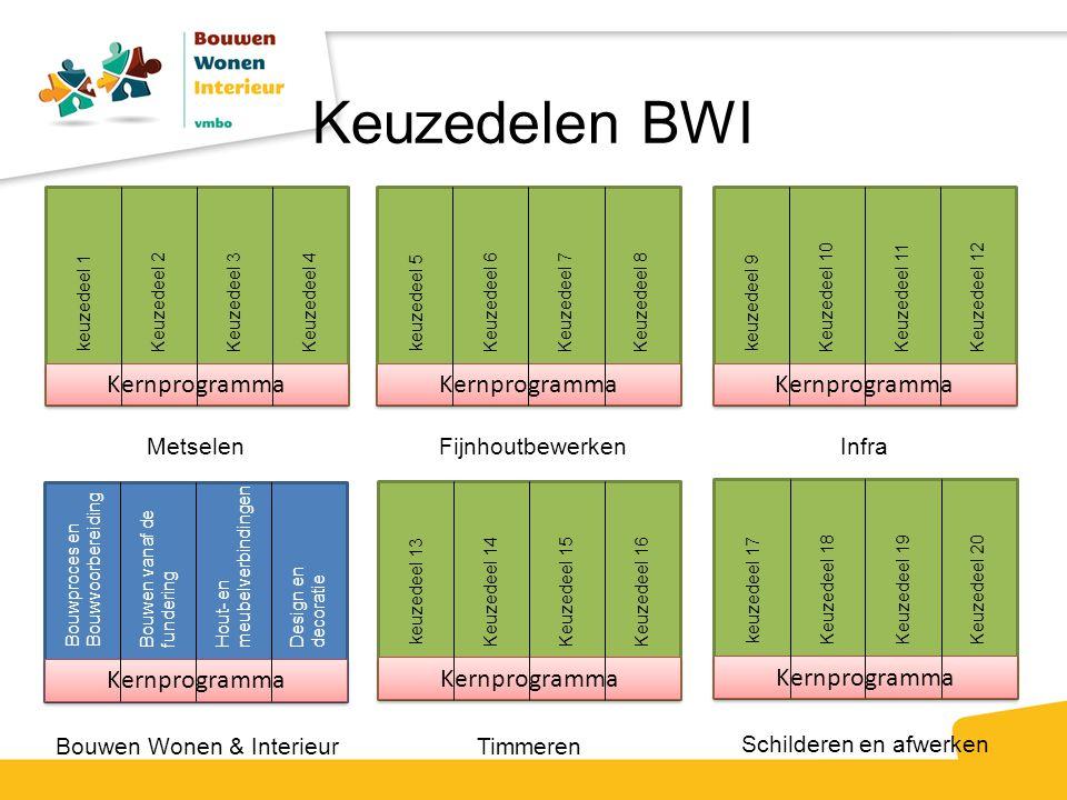 Kernprogramma Bouwproces en Bouwvoorbereiding Bouwen vanaf de fundering Hout- en meubelverbindingen Design en decoratie Bouwen Wonen & Interieur Keuzedelen BWI Kernprogramma keuzedeel 1 Keuzedeel 2Keuzedeel 3Keuzedeel 4 Kernprogramma keuzedeel 5 Keuzedeel 6Keuzedeel 7Keuzedeel 8 Kernprogramma keuzedeel 9 Keuzedeel 10Keuzedeel 11Keuzedeel 12 Kernprogramma keuzedeel 13 Keuzedeel 14Keuzedeel 15Keuzedeel 16 Kernprogramma keuzedeel 17 Keuzedeel 18Keuzedeel 19Keuzedeel 20 MetselenFijnhoutbewerken Timmeren Infra Schilderen en afwerken