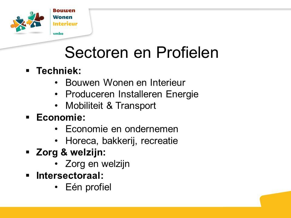 Sectoren en Profielen  Techniek: Bouwen Wonen en Interieur Produceren Installeren Energie Mobiliteit & Transport  Economie: Economie en ondernemen Horeca, bakkerij, recreatie  Zorg & welzijn: Zorg en welzijn  Intersectoraal: Eén profiel