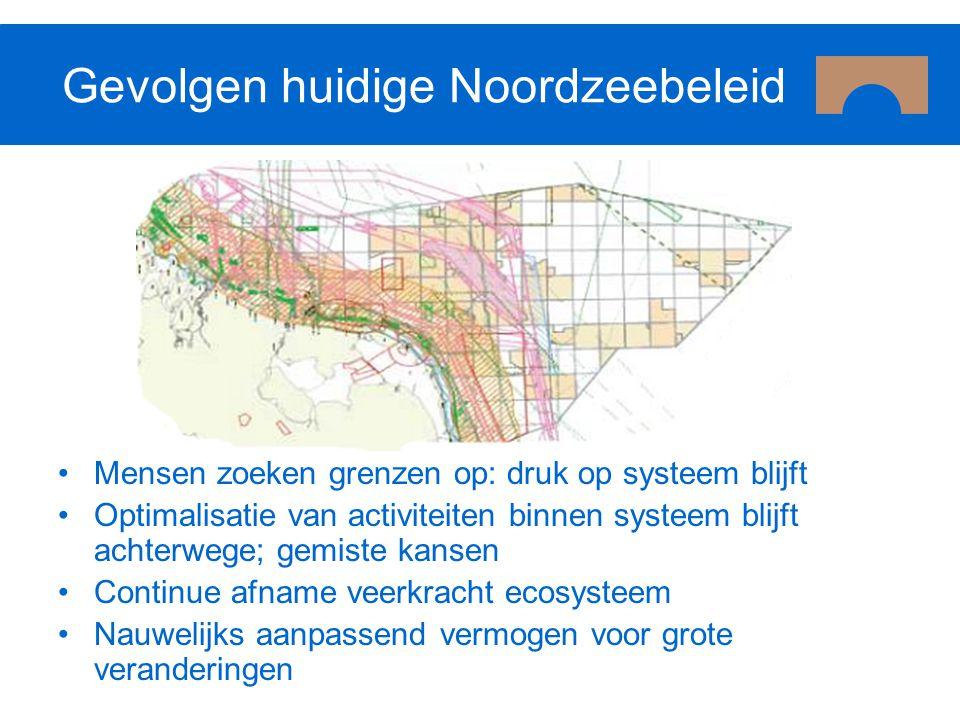 Gevolgen huidige Noordzeebeleid Mensen zoeken grenzen op: druk op systeem blijft Optimalisatie van activiteiten binnen systeem blijft achterwege; gemi