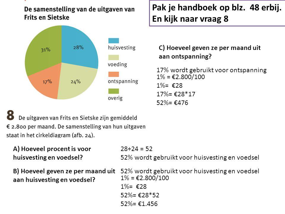 A) Hoeveel procent is voor huisvesting en voedsel? 28+24 = 52 52% wordt gebruikt voor huisvesting en voedsel B) Hoeveel geven ze per maand uit aan hui