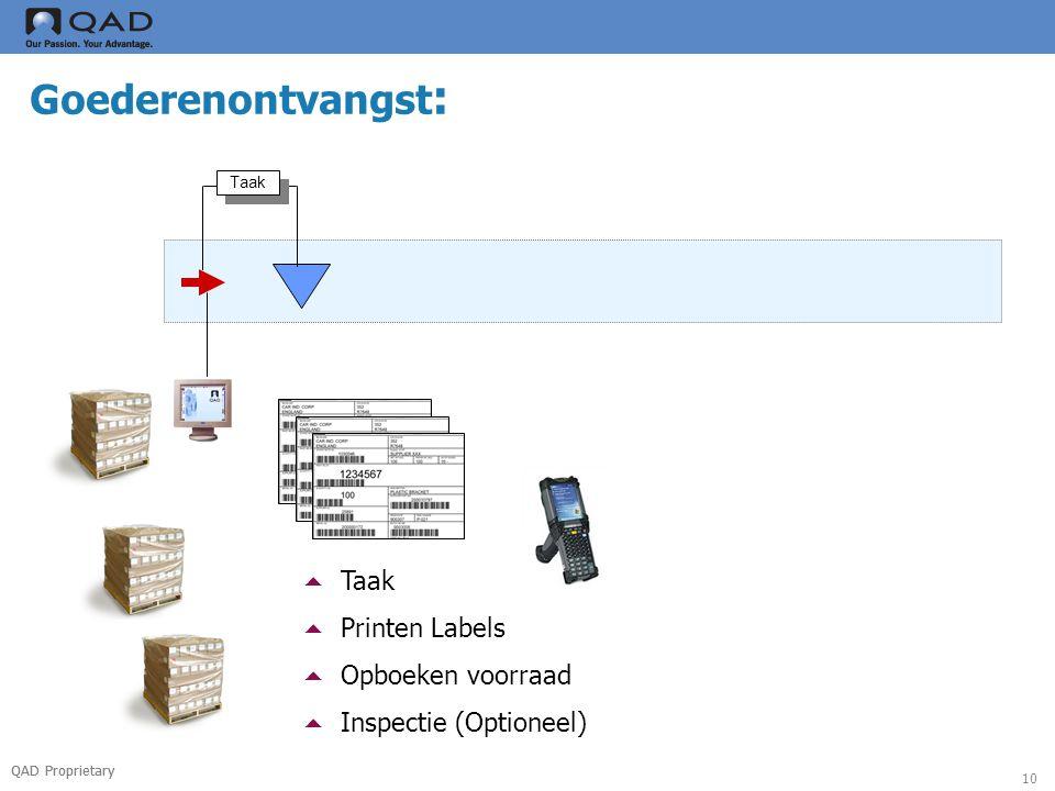 QAD Proprietary 10 Goederenontvangst : Taak  Taak  Printen Labels  Opboeken voorraad  Inspectie (Optioneel)