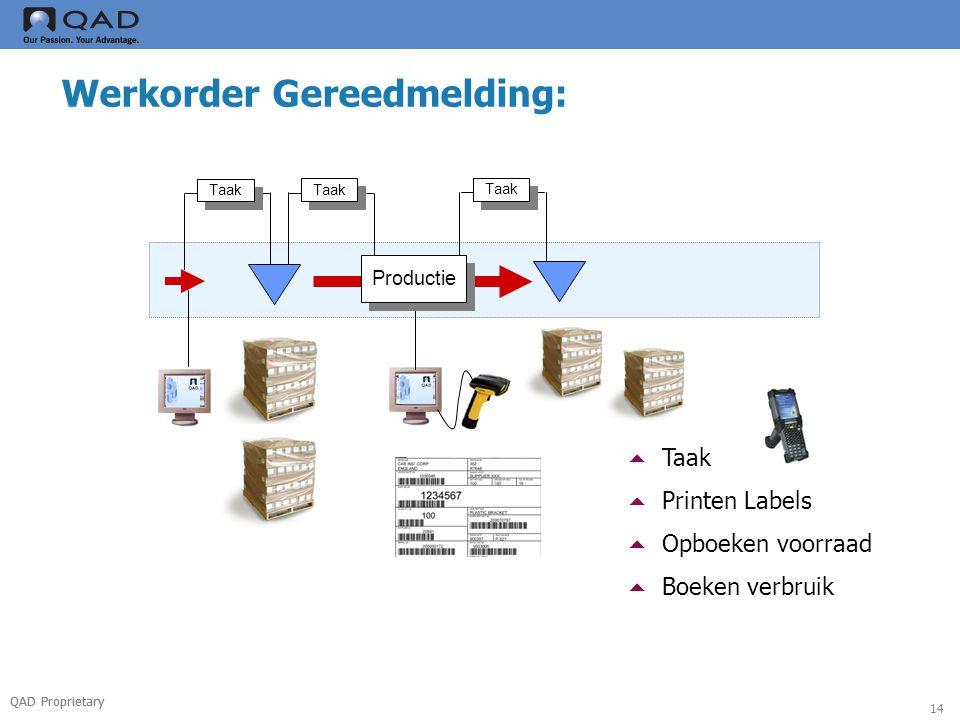 QAD Proprietary 14 Werkorder Gereedmelding: Taak Productie  Taak  Printen Labels  Opboeken voorraad  Boeken verbruik