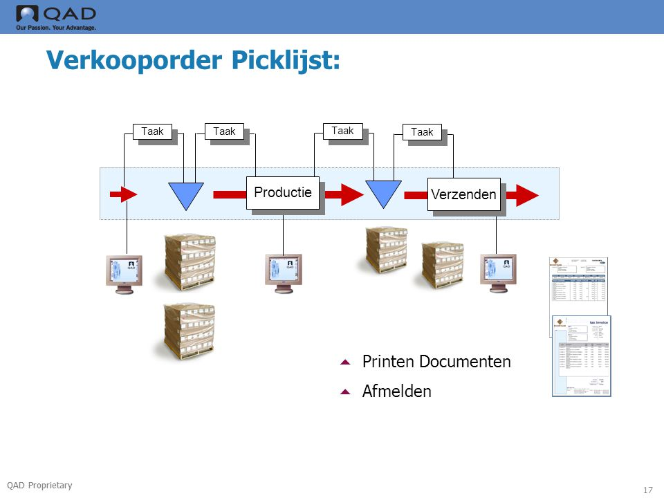 QAD Proprietary 17 Verkooporder Picklijst: Taak Productie Taak Verzenden  Printen Documenten  Afmelden