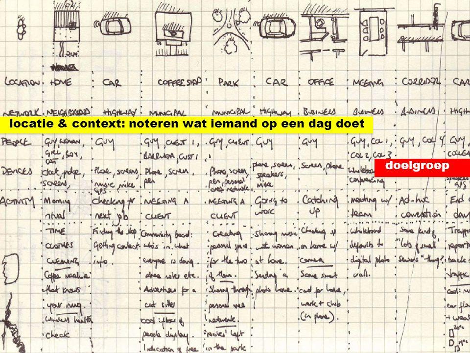doelgroep locatie & context: noteren wat iemand op een dag doet