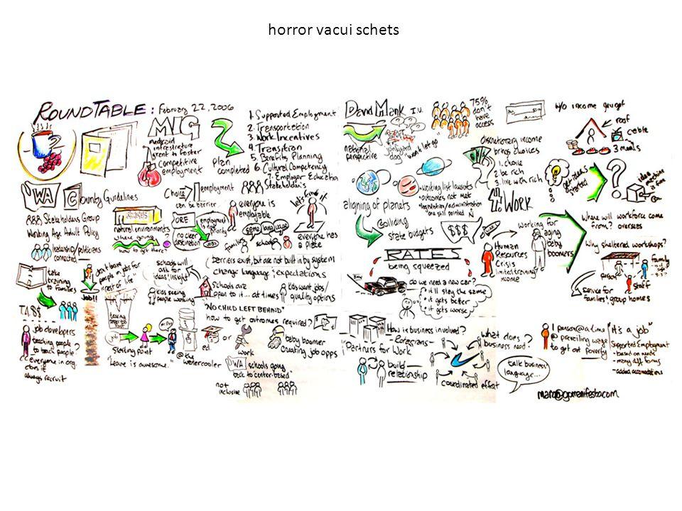 horror vacui schets