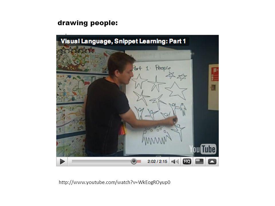 http://www.youtube.com/watch?v=WkEogROyup0 drawing people: