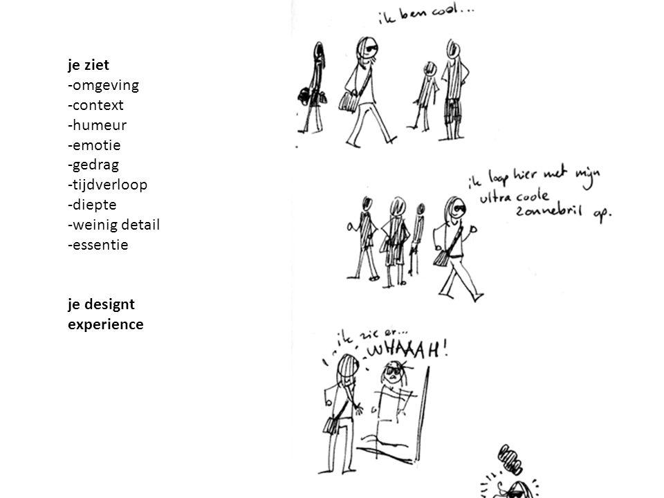 je ziet -omgeving -context -humeur -emotie -gedrag -tijdverloop -diepte -weinig detail -essentie je designt experience