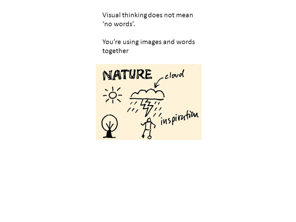 Visual thinking does not mean 'no words'. You're using images and words together