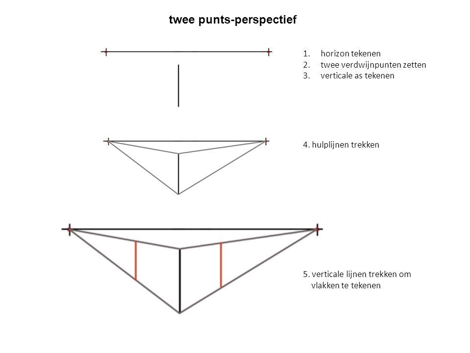 1.horizon tekenen 2.twee verdwijnpunten zetten 3.verticale as tekenen 4. hulplijnen trekken 5. verticale lijnen trekken om vlakken te tekenen twee pun