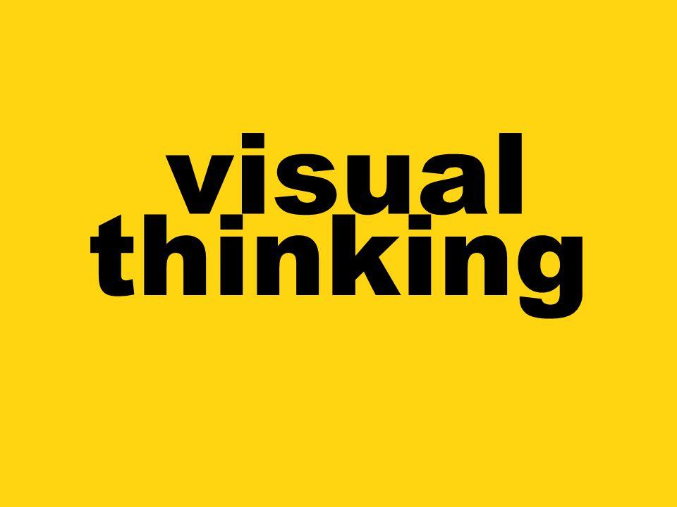 thinking visual