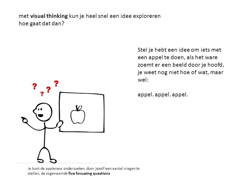 met visual thinking kun je heel snel een idee exploreren hoe gaat dat dan.
