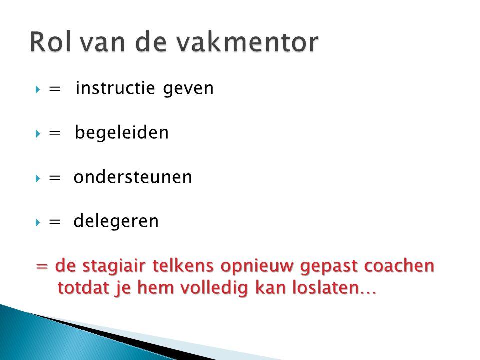  = instructie geven  = begeleiden  = ondersteunen  = delegeren = de stagiair telkens opnieuw gepast coachen totdat je hem volledig kan loslaten… t