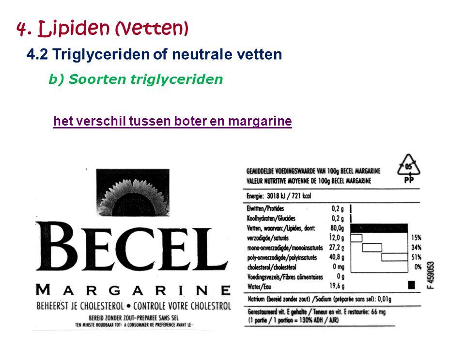 boter: dierlijk product, vooral verzadigde vetzuren margarine: plantaardig product, ook een deel onverzadigde vetzuren het verschil tussen boter en margarine