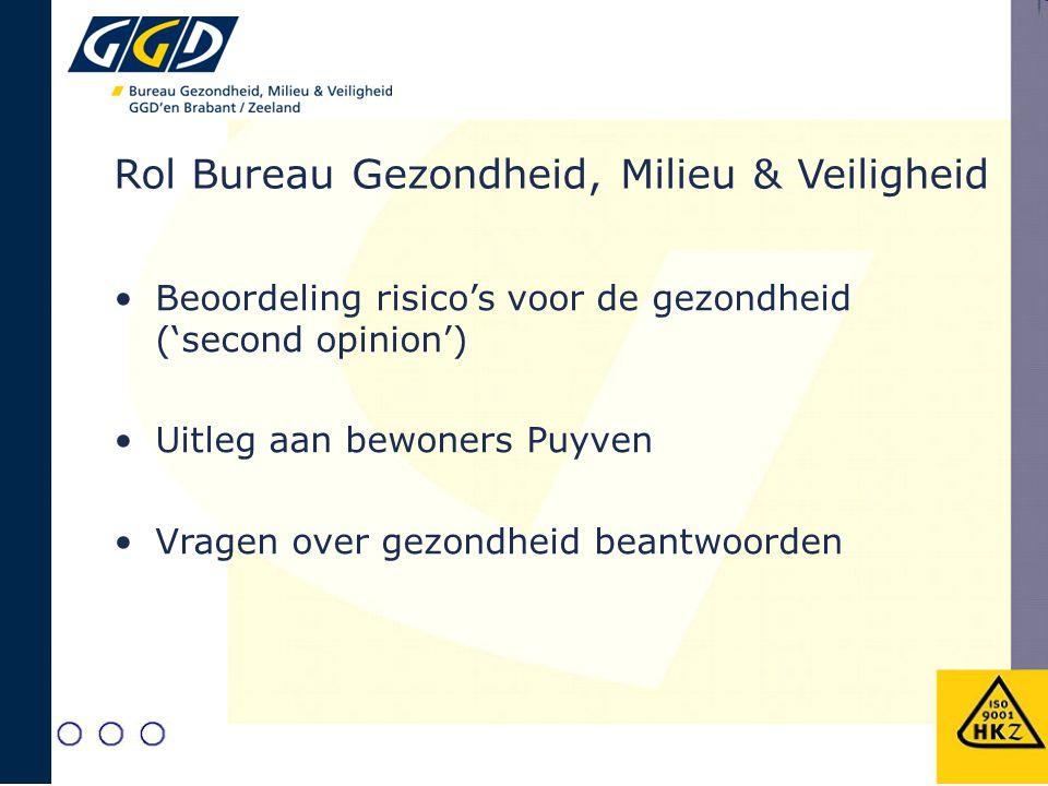 Rol Bureau Gezondheid, Milieu & Veiligheid Beoordeling risico's voor de gezondheid ('second opinion') Uitleg aan bewoners Puyven Vragen over gezondhei