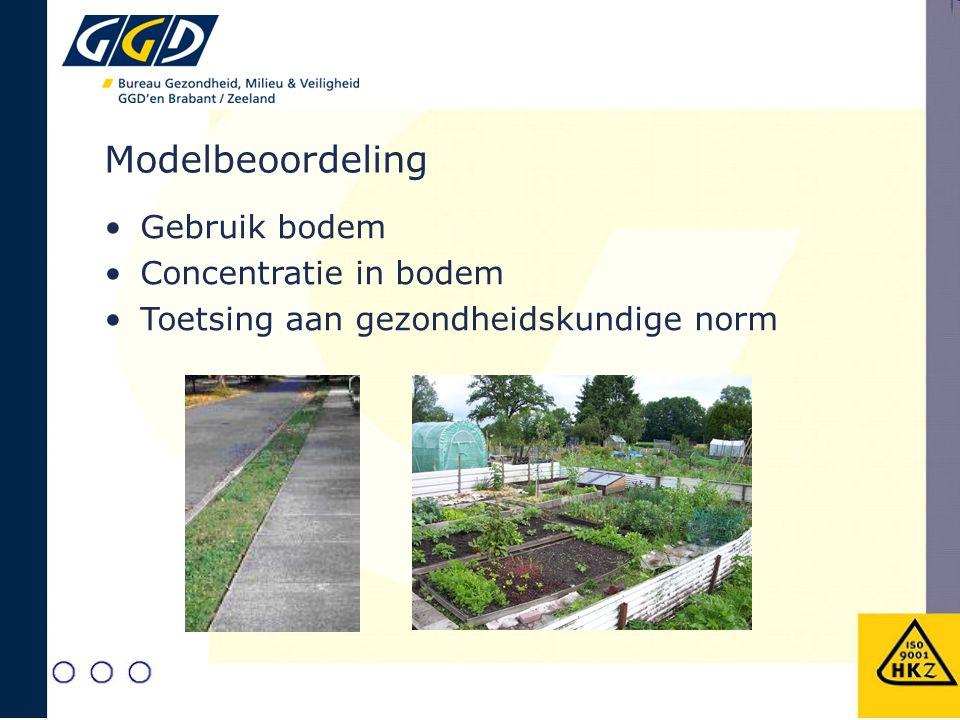 Modelbeoordeling Gebruik bodem Concentratie in bodem Toetsing aan gezondheidskundige norm