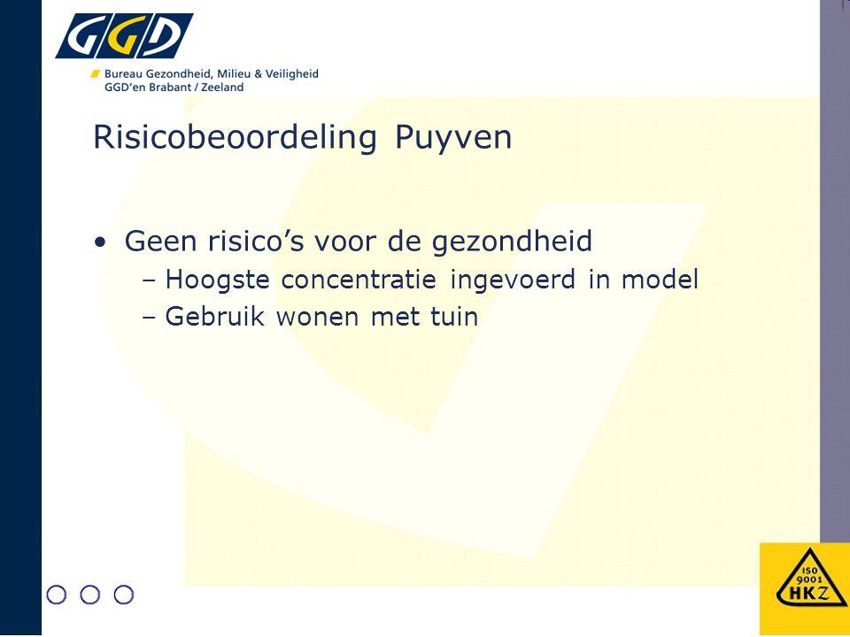 Risicobeoordeling Puyven Geen risico's voor de gezondheid –Hoogste concentratie ingevoerd in model –Gebruik wonen met tuin