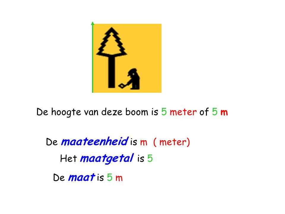 De afstand van Antwerpen naar Brussel is 50 kilometer of 50 km De maateenheid is km ( kilometer) Het maatgetal is 50 De maat is 50 km