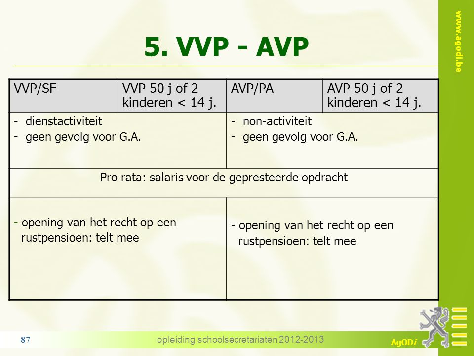 www.agodi.be AgODi 5.VVP - AVP VVP/SFVVP 50 j of 2 kinderen < 14 j.