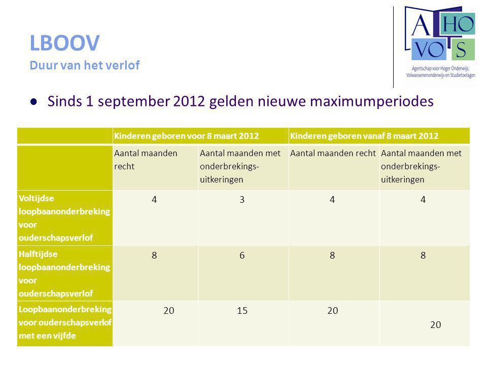 Afdeling Volwassenenonderwijs LBOOV Duur van het verlof Sinds 1 september 2012 gelden nieuwe maximumperiodes Kinderen geboren voor 8 maart 2012 Kinder