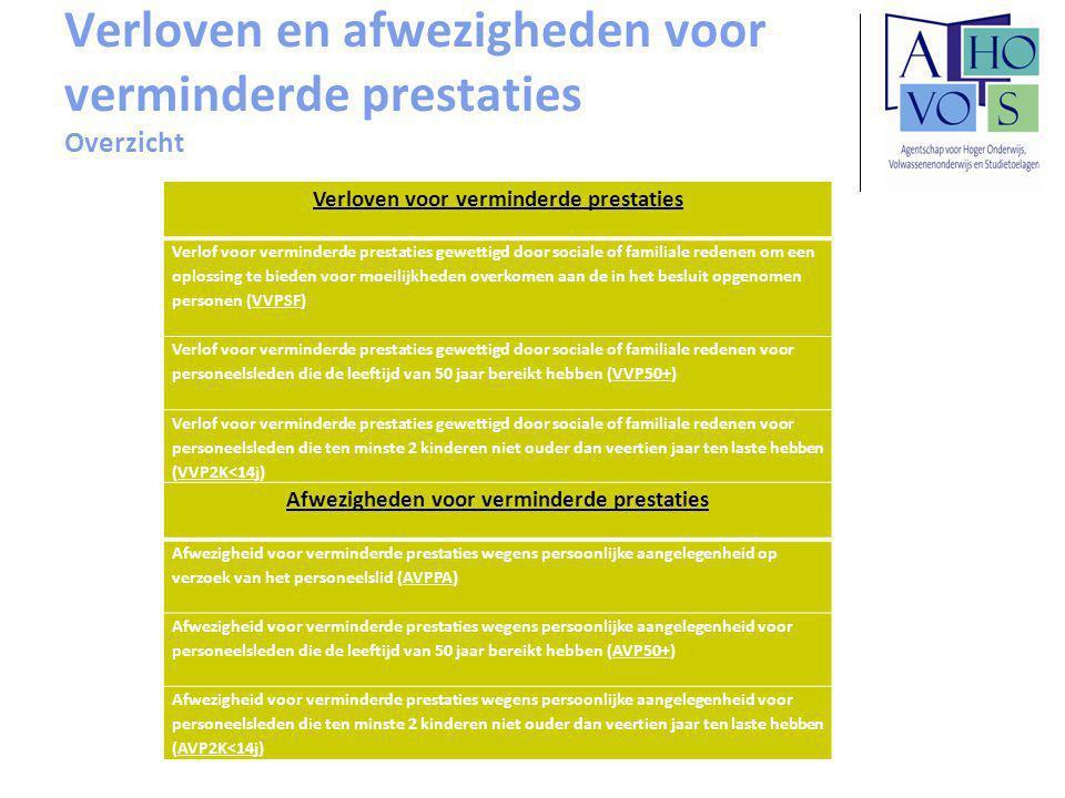 Afdeling Volwassenenonderwijs Verloven en afwezigheden voor verminderde prestaties Overzicht Verloven voor verminderde prestaties Verlof voor verminde