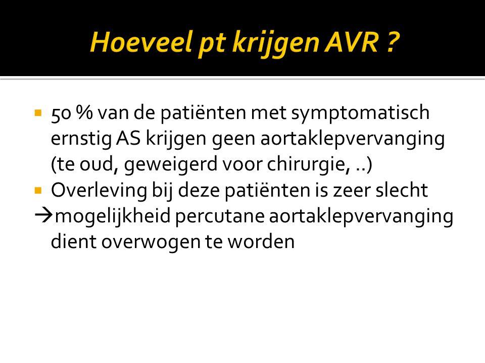  50 % van de patiënten met symptomatisch ernstig AS krijgen geen aortaklepvervanging (te oud, geweigerd voor chirurgie,..)  Overleving bij deze patiënten is zeer slecht  mogelijkheid percutane aortaklepvervanging dient overwogen te worden