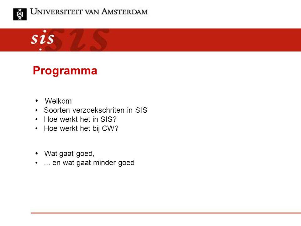 Programma Welkom Soorten verzoekschriten in SIS Hoe werkt het in SIS.