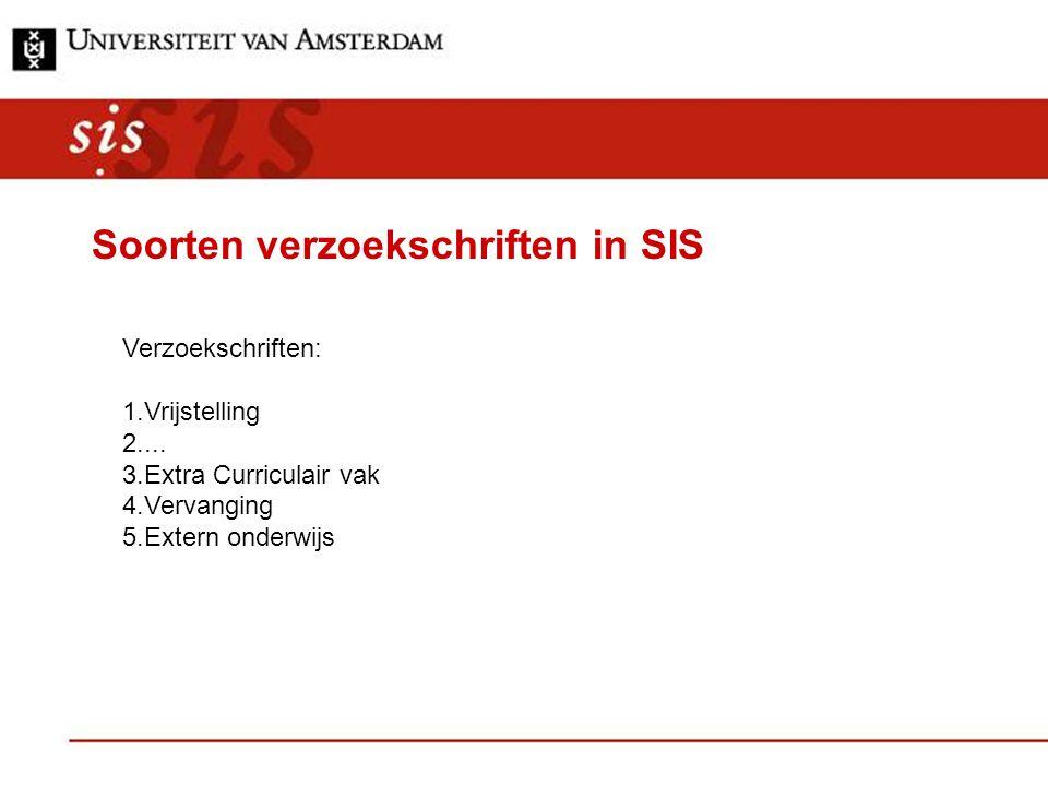 Soorten verzoekschriften in SIS Verzoekschriften: 1.Vrijstelling 2....