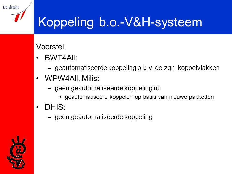Koppeling b.o.-V&H-systeem Voorstel: BWT4All: –geautomatiseerde koppeling o.b.v.