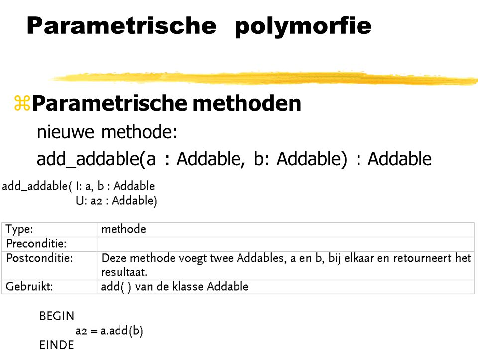 Parametrische polymorfie zParametrische methoden nieuwe methode: add_addable(a : Addable, b: Addable) : Addable