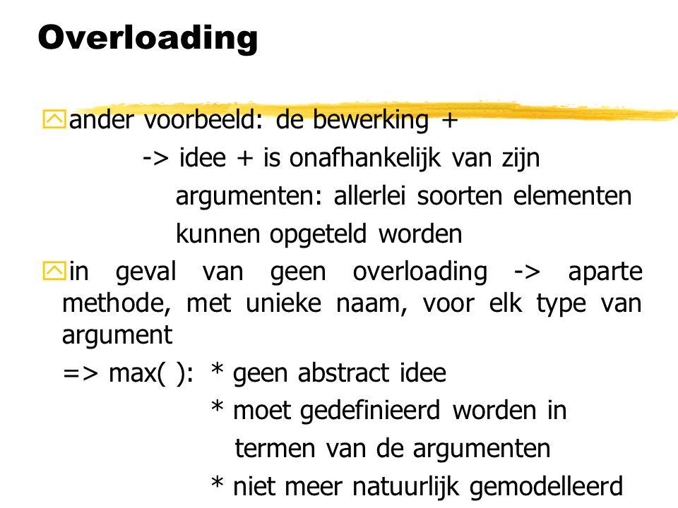 Overloading yander voorbeeld: de bewerking + -> idee + is onafhankelijk van zijn argumenten: allerlei soorten elementen kunnen opgeteld worden yin gev