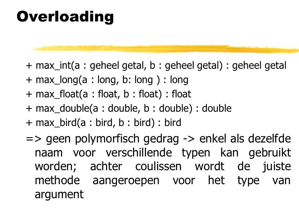 Overloading + max_int(a : geheel getal, b : geheel getal) : geheel getal + max_long(a : long, b: long ) : long + max_float(a : float, b : float) : flo