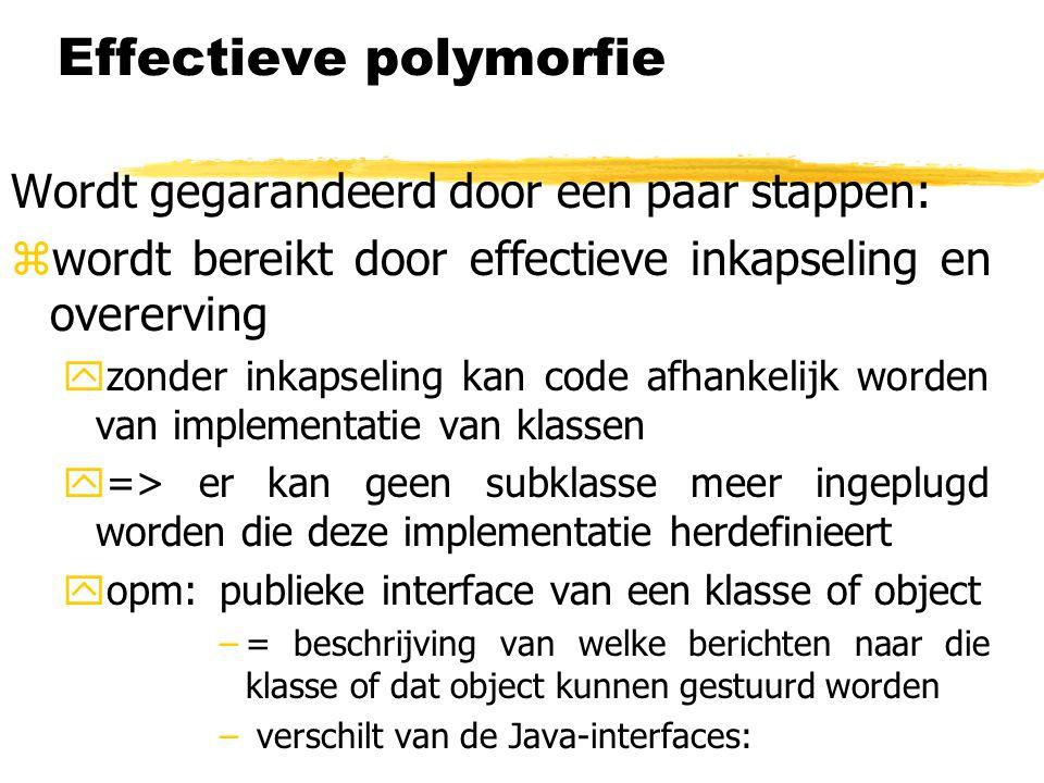 Effectieve polymorfie Wordt gegarandeerd door een paar stappen: zwordt bereikt door effectieve inkapseling en overerving yzonder inkapseling kan code