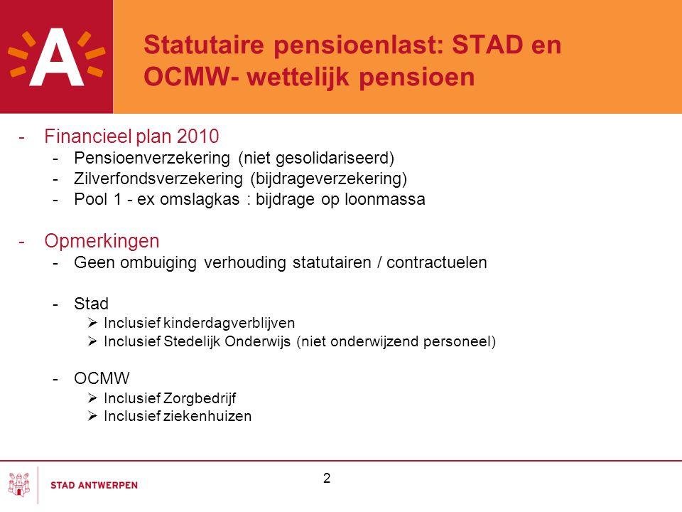 2 Statutaire pensioenlast: STAD en OCMW- wettelijk pensioen -Financieel plan 2010 -Pensioenverzekering (niet gesolidariseerd) -Zilverfondsverzekering