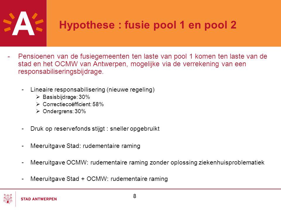 8 Hypothese : fusie pool 1 en pool 2 -Pensioenen van de fusiegemeenten ten laste van pool 1 komen ten laste van de stad en het OCMW van Antwerpen, mogelijke via de verrekening van een responsabiliseringsbijdrage.