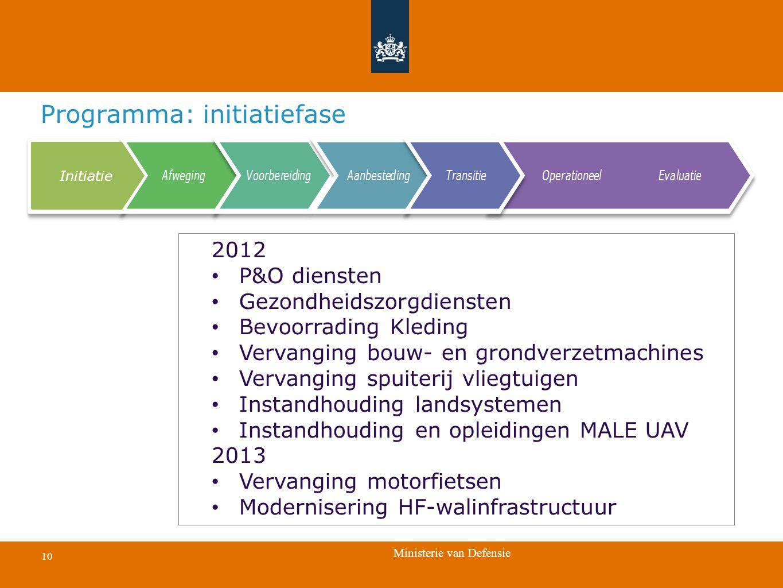 Ministerie van Defensie 10 Programma: initiatiefase 2012 P&O diensten Gezondheidszorgdiensten Bevoorrading Kleding Vervanging bouw- en grondverzetmach