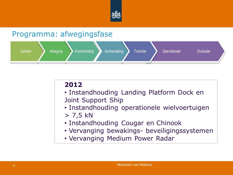 Ministerie van Defensie 11 Programma: afwegingsfase 2012 Instandhouding Landing Platform Dock en Joint Support Ship Instandhouding operationele wielvo